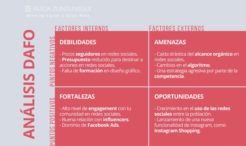 análisis DAFO para el plan de social media